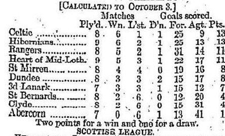 Debut 1896 v St Bernards 3.jpg.png